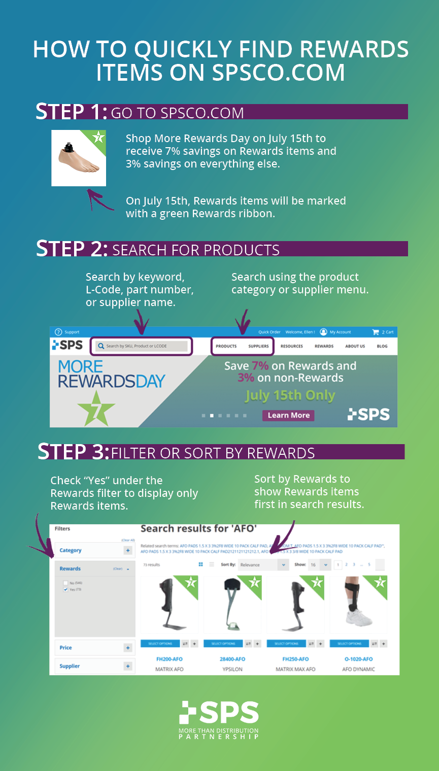 Search Blog Infographic v.3